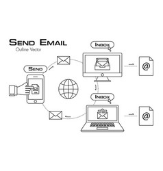 phone send email to other electronic device vector image