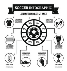 Soccer infographic concept simple style vector