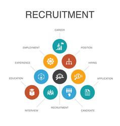 Recruitment infographic 10 steps conceptcareer vector