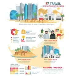 United Arab Emirates Travel Infographic vector