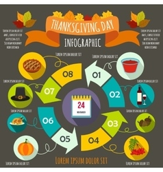 Thanksgiving Day infographic elements flat style vector image vector image