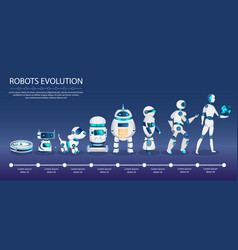 robots and technology evolution concept vector image