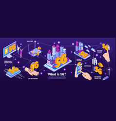 isometric 5g internet infographics vector image