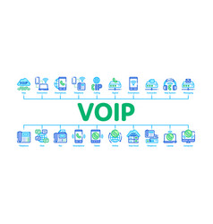 Voip calling system minimal infographic banner vector