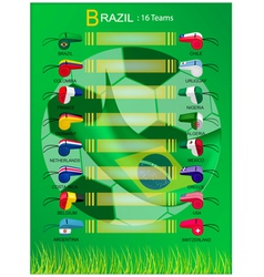 16 Teams of Football Tournament in Brazil Final vector image