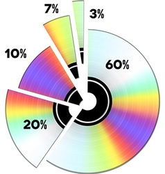 CD income percentage Pie diagram vector image