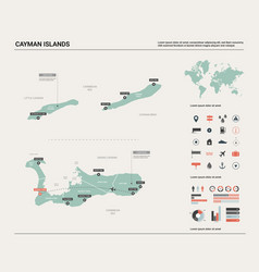 Map cayman islands high detailed country vector