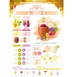 Wine grapes food and drink infographics icons vector