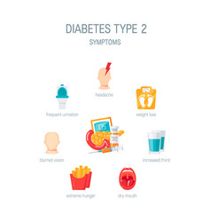 diabetes type 2 symptoms in flat style vector image
