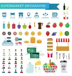 Supermarket infographic in flat style vector