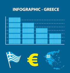 Decrease greek economy infographic vector