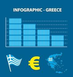 decrease greek economy infographic vector image