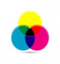 Palette vector