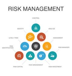 Risk management infographic 10 steps concept vector