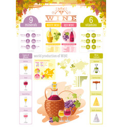 wine infographics icons alcohol drink icon vector image