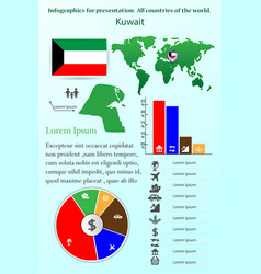 kuwait infographics for presentation all vector image