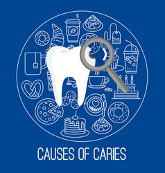 Causes of caries poster vector