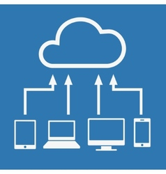 Cloud computing concept Various devices like vector