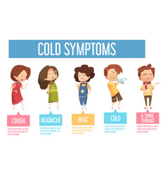 cold symptoms kids flat infographic poster vector image vector image