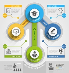Education timeline infographic template vector image