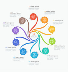swirl style infographic template with 10 options vector image vector image