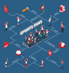 sports fans isometric infographics vector image vector image