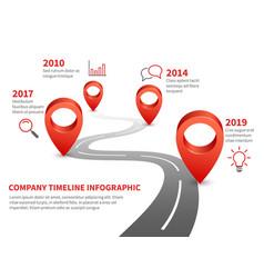company timeline history and future milestone vector image