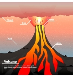 An active volcano vector