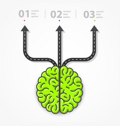 Cartoon green brain sign and three options clean vector