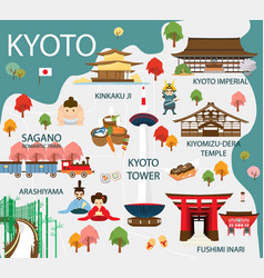 Map kyoto attractions and vector