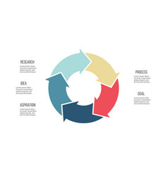 business infographics circle with 5 parts arrows vector image