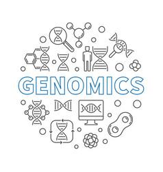 Genomics round biology in thin vector