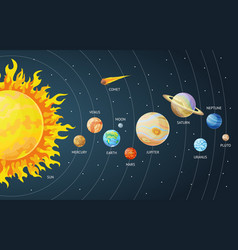 Solar system set cartoon planets planets of vector