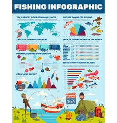 Fishing catch fisher sport infographic vector