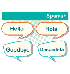 speech bubbles with spanish words vector image vector image