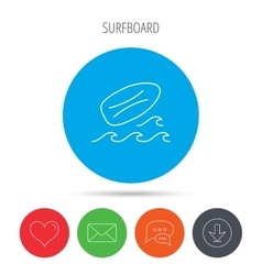 Surfboard icon Surfing waves sign vector image