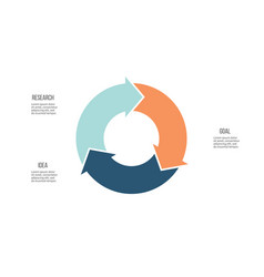 Business infographics circle with 3 parts arrows vector