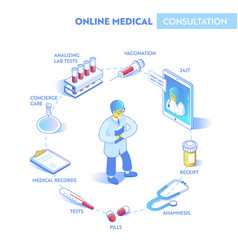 online healthcare isometric concept consultation vector image