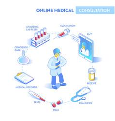 Online healthcare isometric concept consultation vector