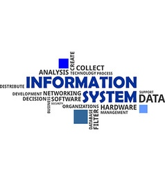 word cloud information system vector image