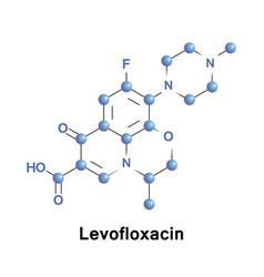 Levofloxacin is an antibiotic vector