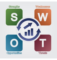 swot analysis vector image vector image
