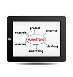 Diagram marketing plan on ipad vector