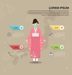 Epidemics virus information japanese national vector