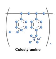 colestyramine or cholestyramine vector image