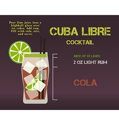 Cuba Libre cocktail recipe and preparation vector