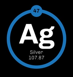 Silver chemical element vector