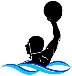 Logo water polo vector
