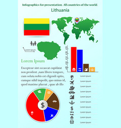 lithuania infographics for presentation all vector image