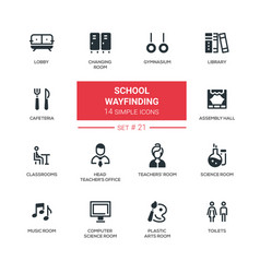 School wayfinding - modern simple icons vector
